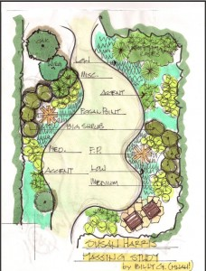 Winter 39 s a fine time to make new borders or enlarge old for Small japanese garden layouts
